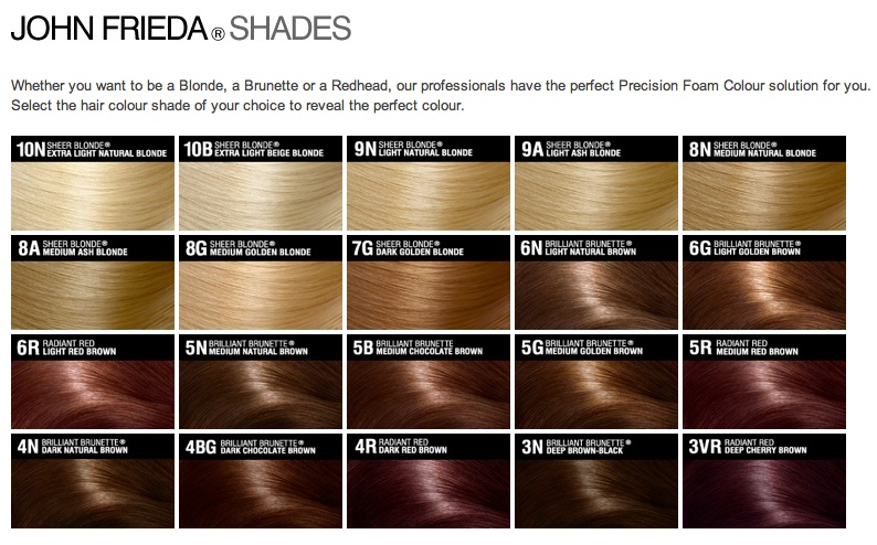 ... the mid tone red, shade 5R- Radiant Red which is a medium red brown