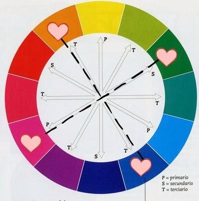 elegir colores para ganchillo