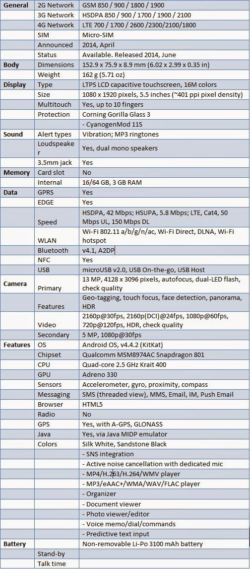Harga HP OnePlus One Terbaru dan Spesifikasi