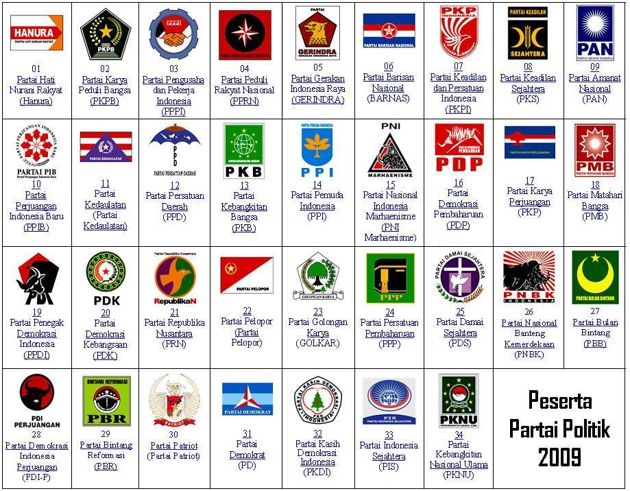 Image Result For  Partai Politik Di Indonesia