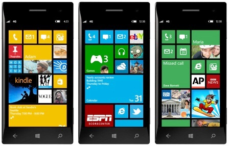 Windows Phone Highest Market Share Ever