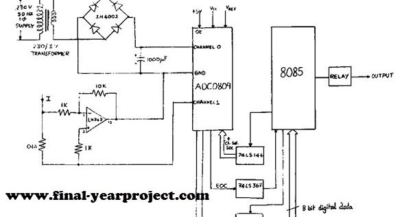 microprocessor based impedance relay