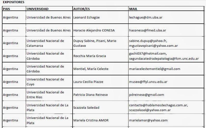 CONTACTOS ENCUENTRO DE MUSEOS UNIVERSITARIOS 2013