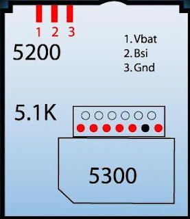 Nokia 5200 + 5300 Pinout