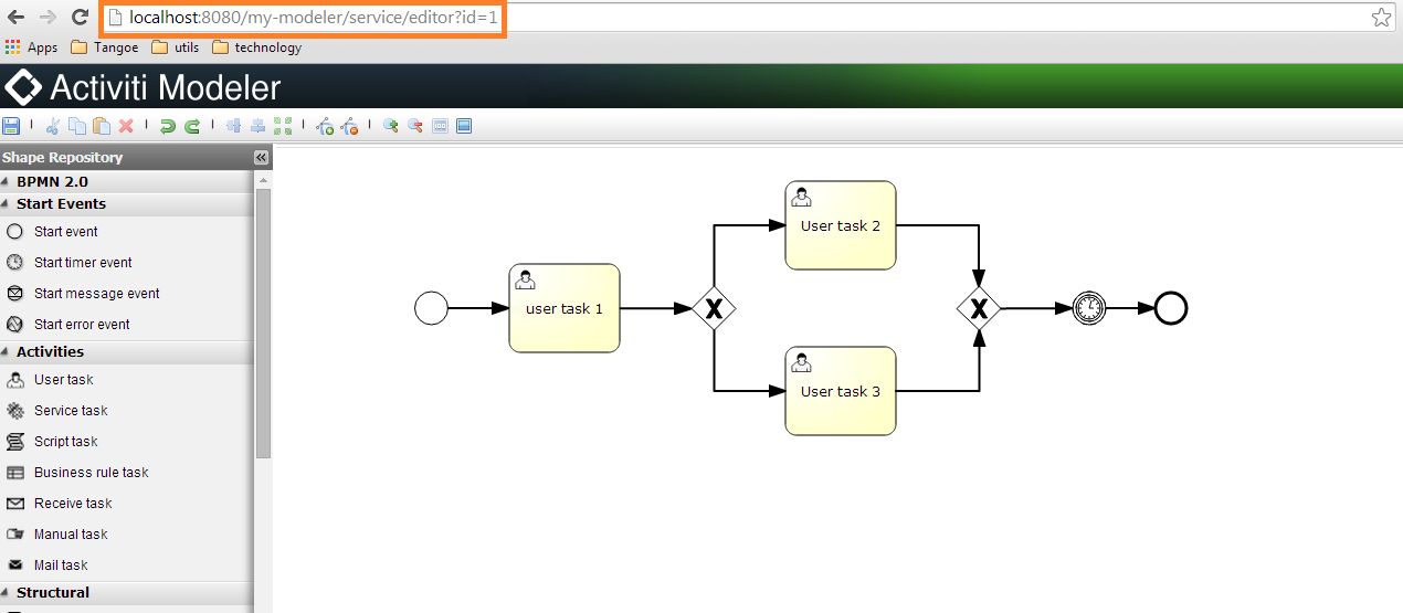 Everything about working with bpm platform standalone activiti i have tweaked and created rest resource which will load the sample model definition and proceed with loading the activiti modeler editor ccuart Gallery