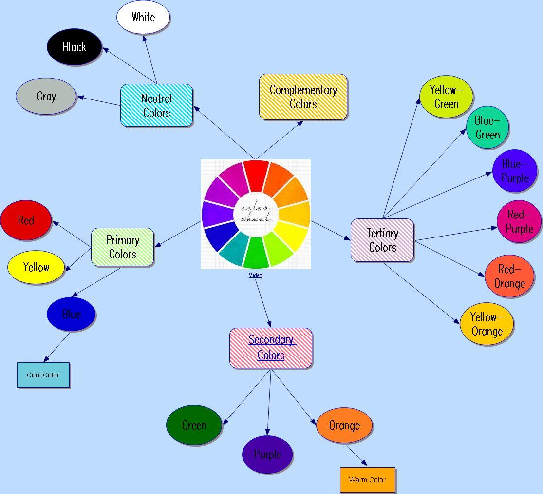 color internet encyclopedia of philosophy
