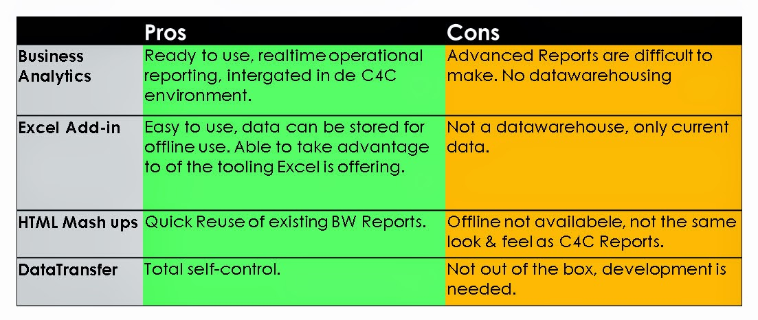 pros and cons matrix template