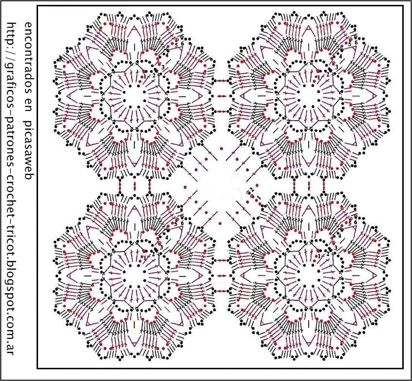 conjuntito tejido a crochet con su grafico ganchillo con sus patroness