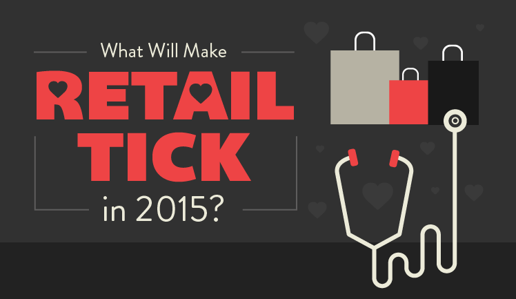 Mobile, Content, Social, Search - What Will Make Retail Tick in 2015? - #infographic