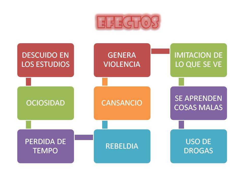La violencia en los medios de comunicacin