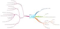 quá trình dịch mã, cấu tạo protein