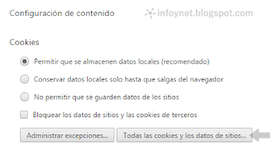 Todas las cookies y los datos de sitios