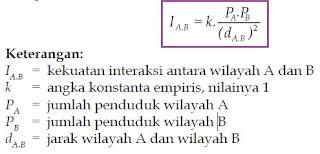 Macam, Contoh dan Pengertian Teori Interaksi gravitasi