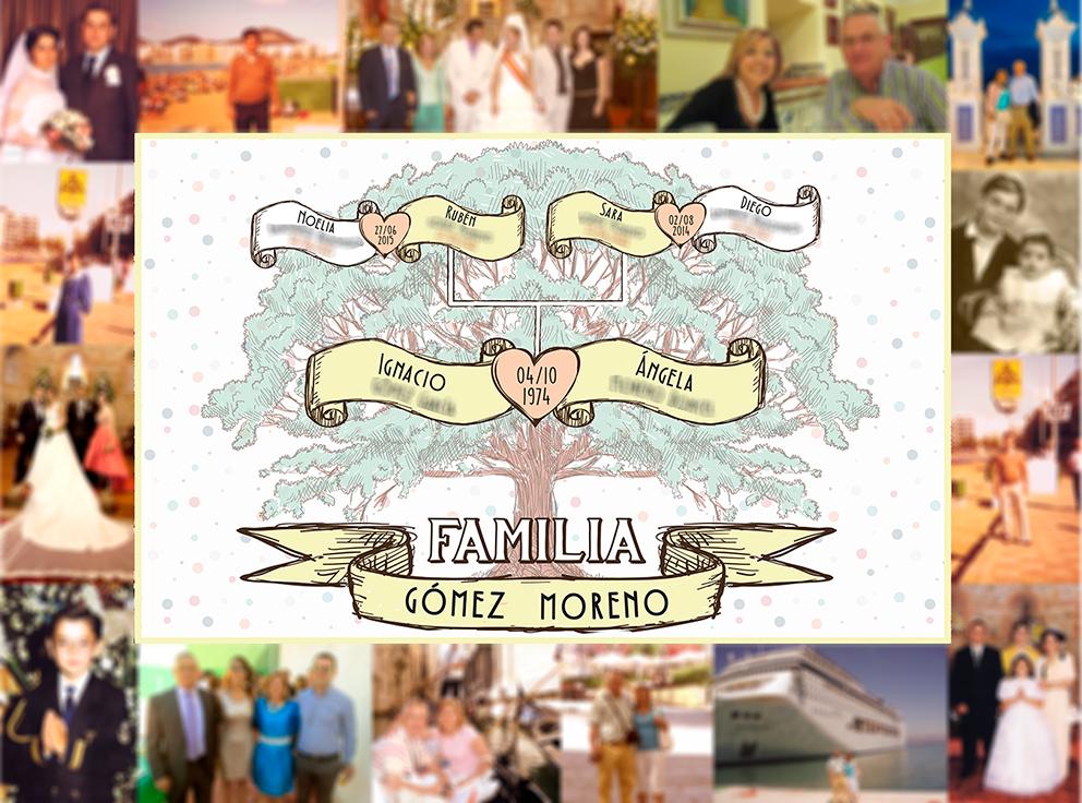 Fantástico Familia Marco De La Foto Del árbol Del Collage Motivo ...