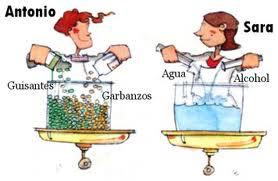 Sustancia quimica definicion yahoo dating 3