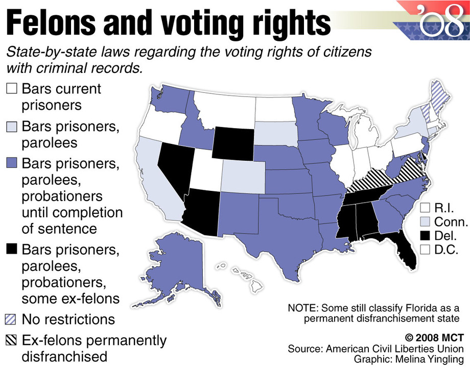 felons voting rights Felon voting rights faq what are my rights to vote, if i have a felony conviction  in nebraska if you are convicted of a state or federal felony, you temporarily.
