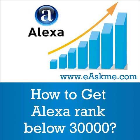How to Get Alexa Rank Below 30000 : eAskme