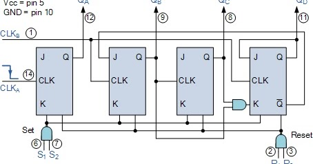ab motor starter wiring diagram electrical and electronics engineering 74ls90 bcd counter  electrical and electronics engineering 74ls90 bcd counter