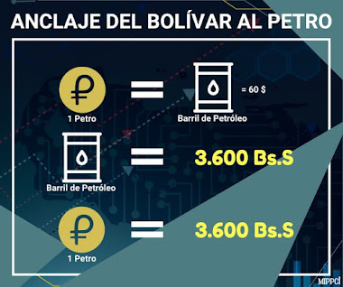 Valor del Petro quedará fijado en 3.600 Bolívares Soberanos