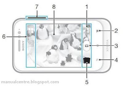 Sony Xperia Tipo Dual Camera