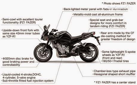 Spesifikasi Yamaha FZ1 1000 cc Paspampres Indonesia