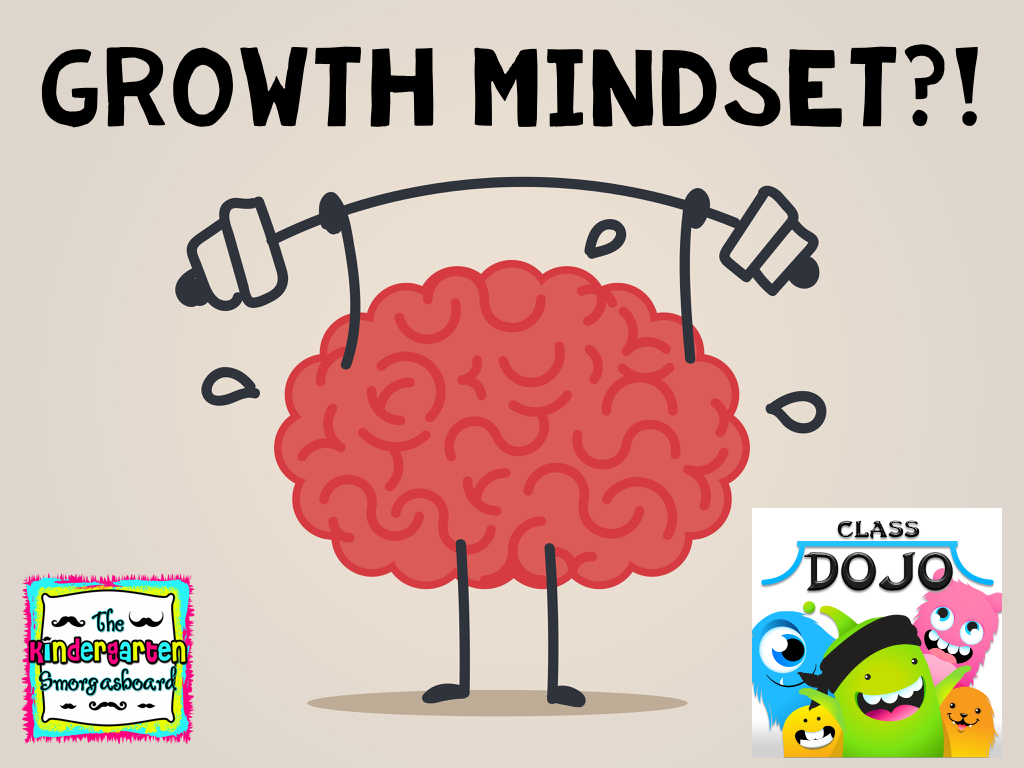 Growth Mindset For Teachers And Students | Smedley's Smorgasboard ...