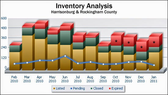 inventory analysis Inventory turnover is an efficiency calculation used to control and manage turns by comparing cost of goods sold and average inventory in an equation.