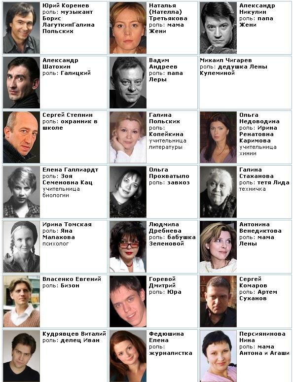 актёры сериала ранетки фото