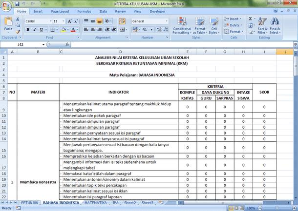 Aplikasi Analisis Kelulusan Siswa US/M (Ujian Sekolah/Madrasah) Format Microsoft Excel