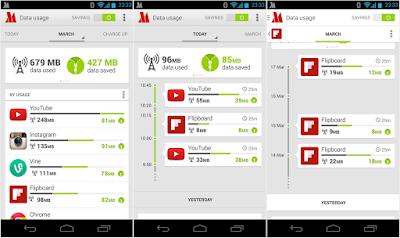 Aplikasi Opera Max, Hemat Data Internet