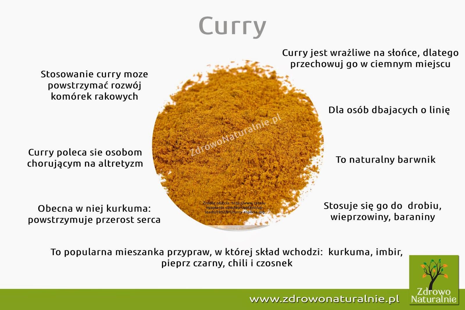 Curry - ciekawostki