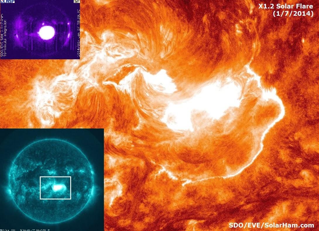 LLAMARADA SOLAR CLASE X1.2, EL 07 DE ENERO 2014