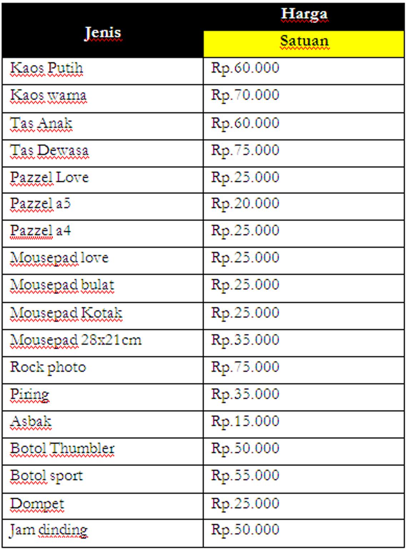 Mugpin Merchandise Daftar Harga