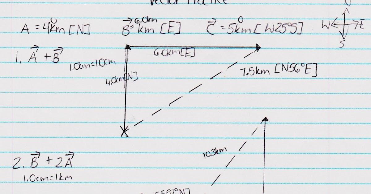 Strategy and Tactics  Atomic Rockets  projectrhocom