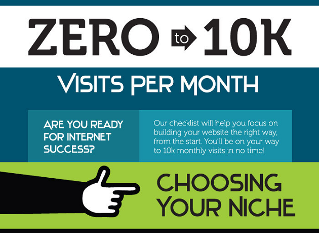 Image: Zero To 10k Visits Per Month