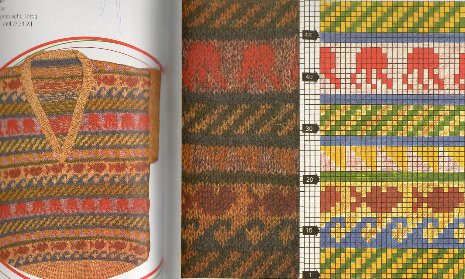 So much yarn, so little time.: Book Review: Fabulous Fair Isle Knitting