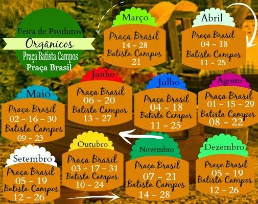 Tabela de orgânicos