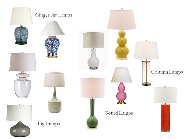 Lamps Your Home Needs