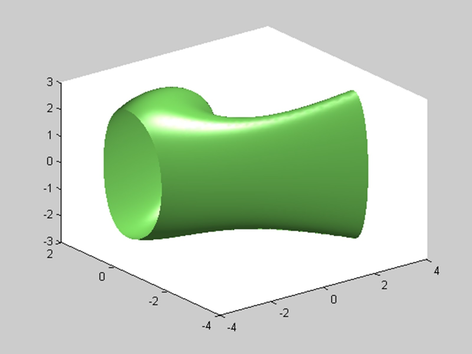 Matlab And More Matlab Plot 3d Object Defined By
