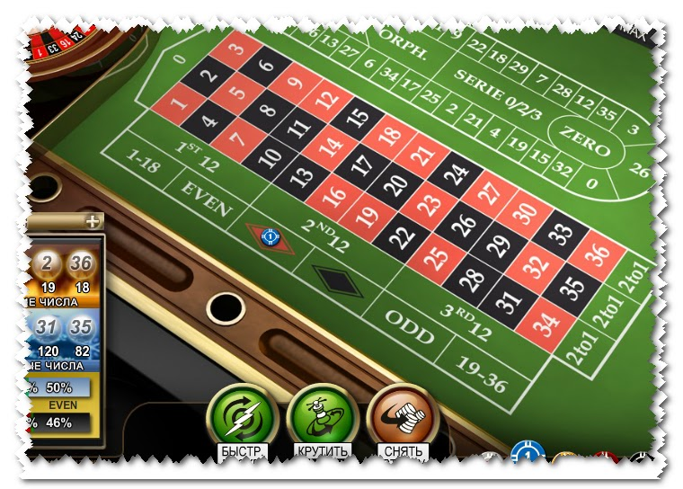 Стратегия как выиграть 4 $ за 1 минут в казино
