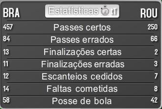 dados do jogo entre Brasil e Romênia, na despedida de Ronaldo
