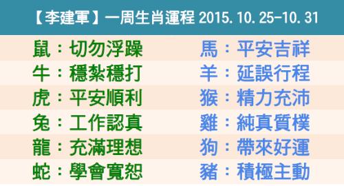 【李建軍】一周生肖運程2015.10.25-10.31