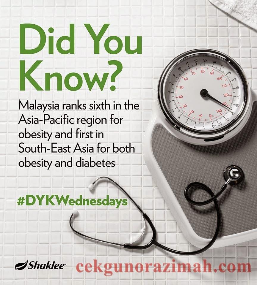 Malaysia ranks