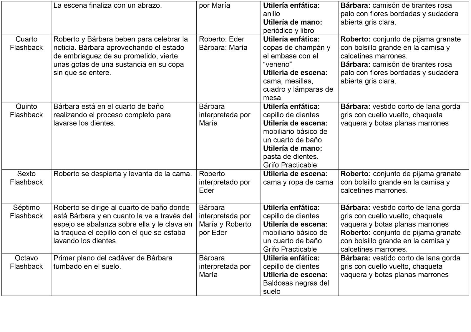 Dorable Plantilla De Plan De Desastre Comercial Ideas - Ejemplo De ...