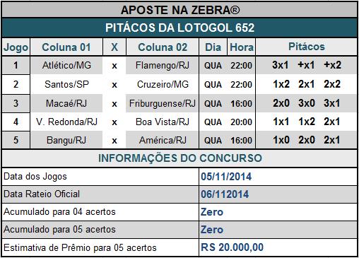 LOTOGOL 652 - PITÁCOS DA ZEBRA