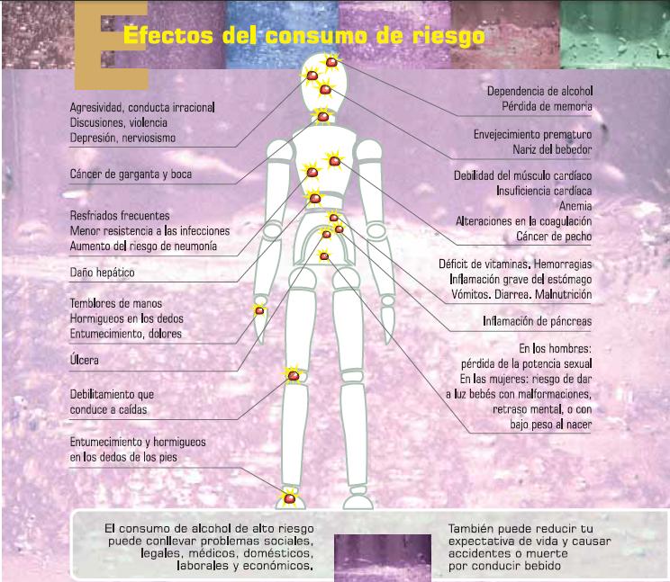 consecuencias de acido urico elevado la aspirina aumenta el acido urico determinacion de acido urico en el laboratorio