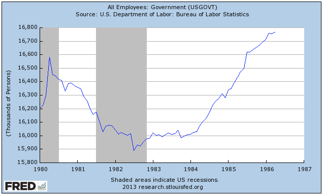 Viable Opposition: Government Employment - The Missing Key ...