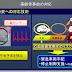 Pendeteksi jantung pengemudi dari Toyota