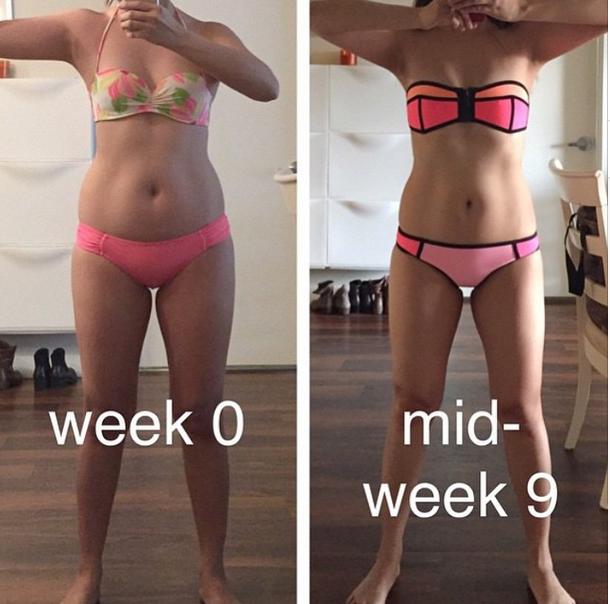 Kayla Itsines Bikini Body Guide PDF en ESPAOL