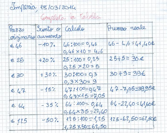 Didattica Matematica Scuola Primaria Percentuali Sconto